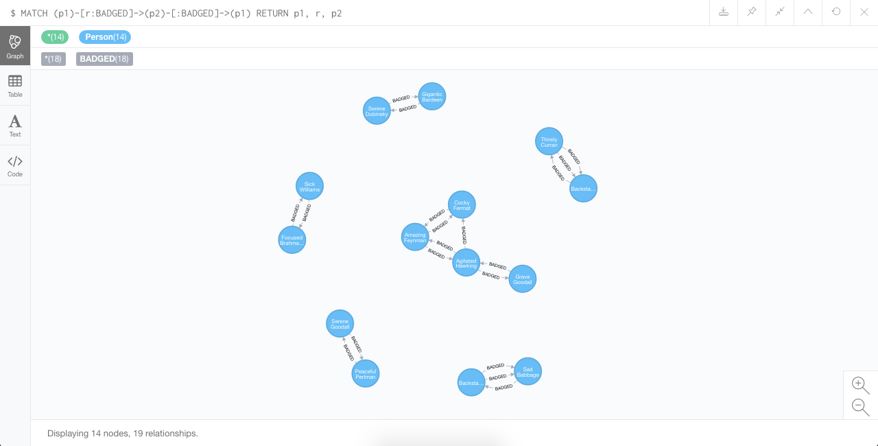 Picture of neo4j browser interface showing the result of the second query